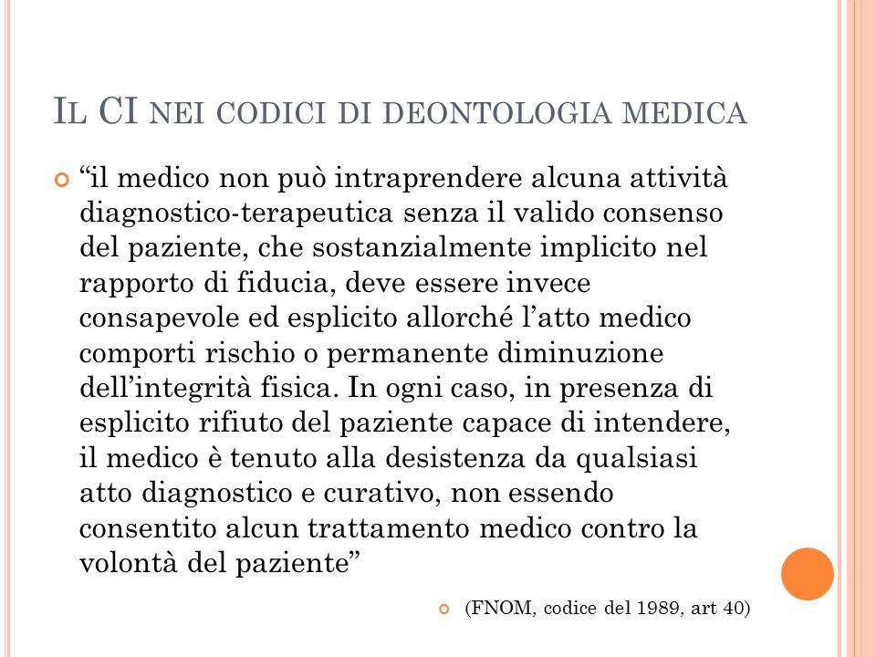 Il CI nei codici di deontologia medica