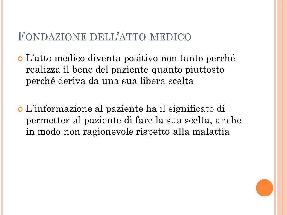 Fondazione dell'atto medico