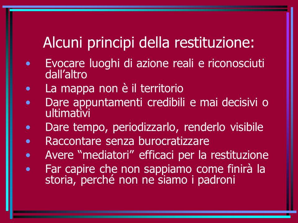 Alcuni principi della restituzione: