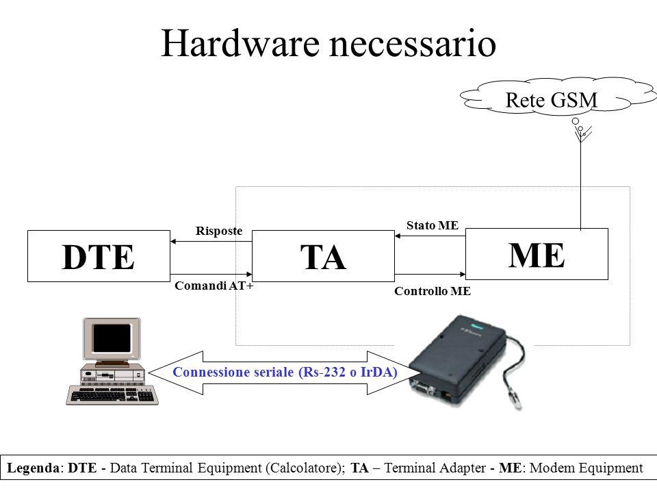 Connessione seriale (Rs-232 o IrDA)