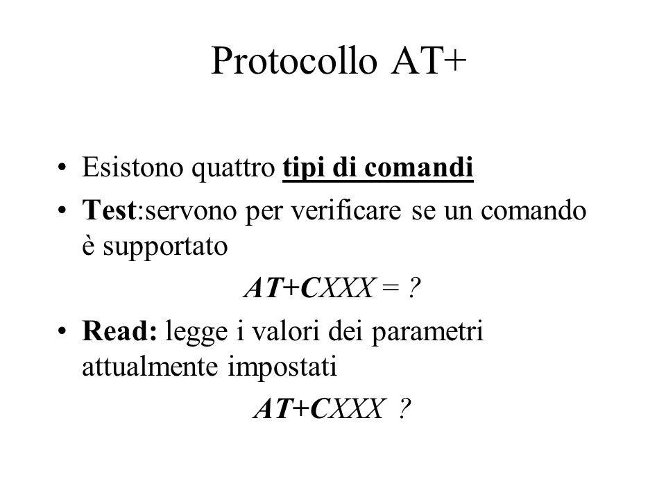 Protocollo AT+ Esistono quattro tipi di comandi