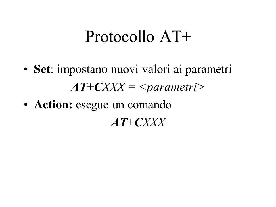 AT+CXXX = <parametri>