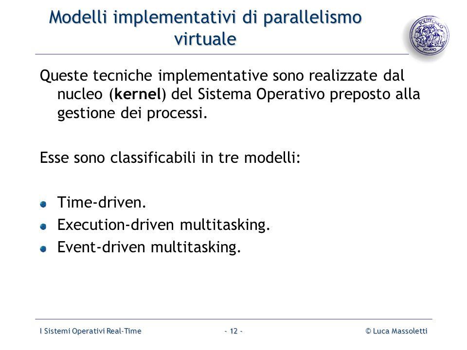 Modelli implementativi di parallelismo virtuale