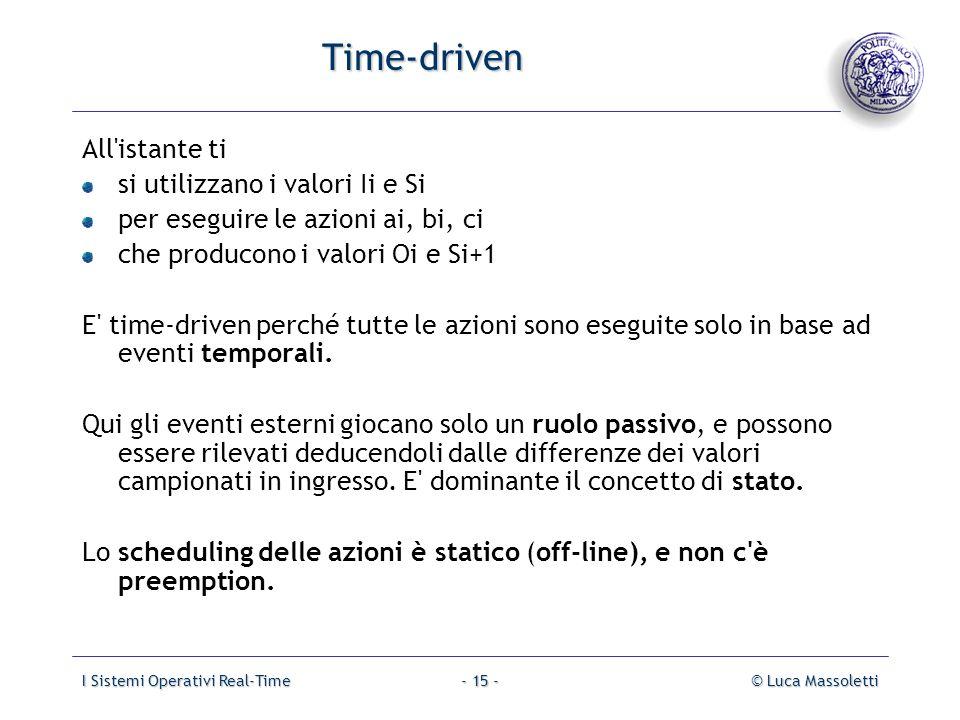 Time-driven All istante ti si utilizzano i valori Ii e Si