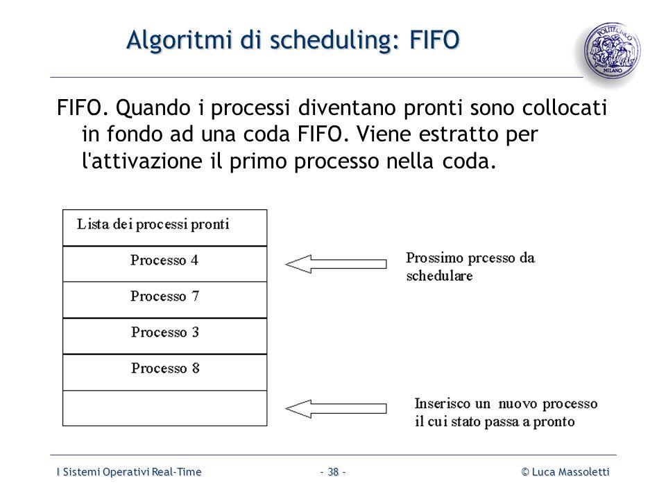 Algoritmi di scheduling: FIFO