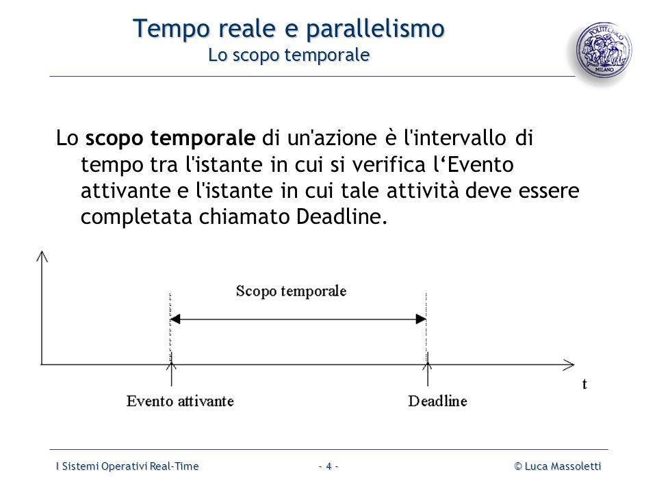 Tempo reale e parallelismo Lo scopo temporale