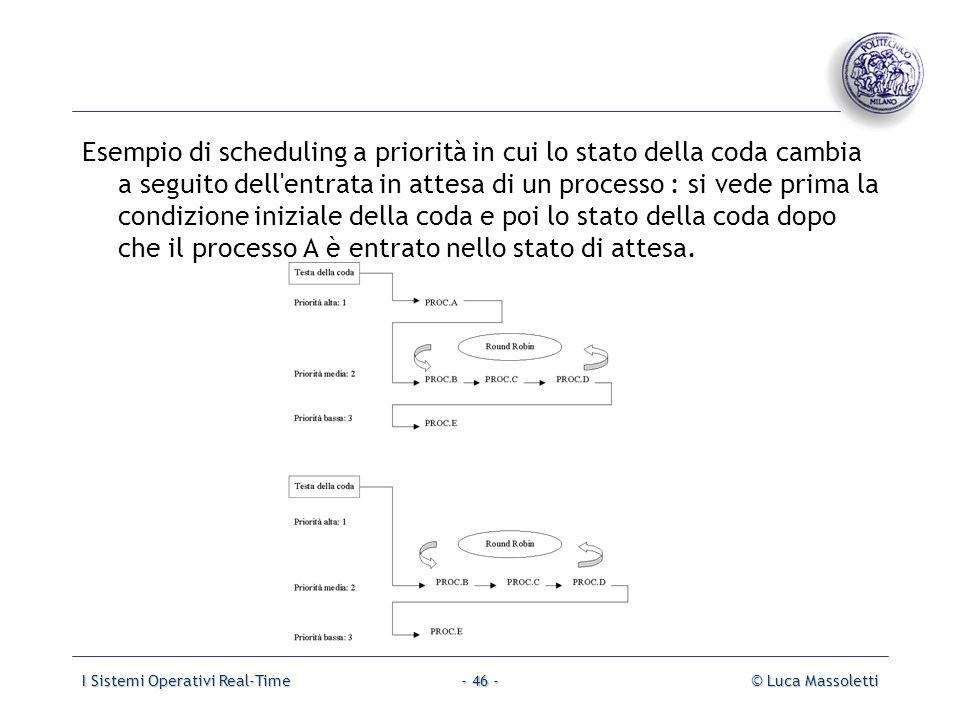 Esempio di scheduling a priorità in cui lo stato della coda cambia a seguito dell entrata in attesa di un processo : si vede prima la condizione iniziale della coda e poi lo stato della coda dopo che il processo A è entrato nello stato di attesa.