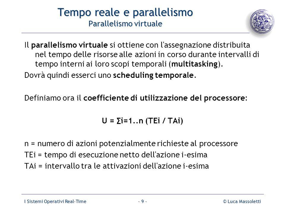 Tempo reale e parallelismo Parallelismo virtuale