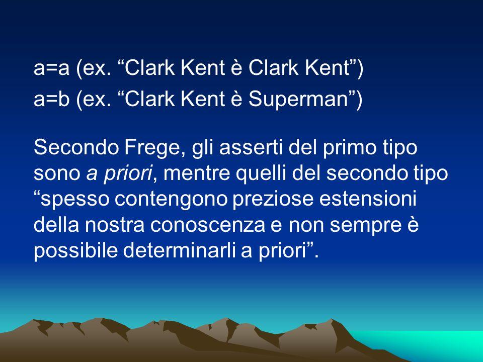 a=a (ex. Clark Kent è Clark Kent )