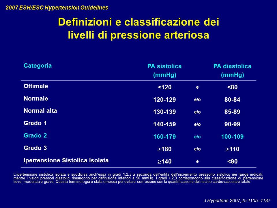 Definizioni e classificazione dei livelli di pressione arteriosa