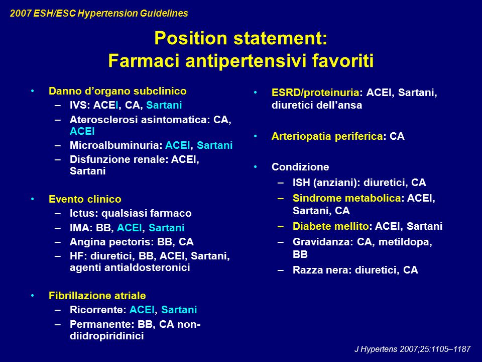 Position statement: Farmaci antipertensivi favoriti