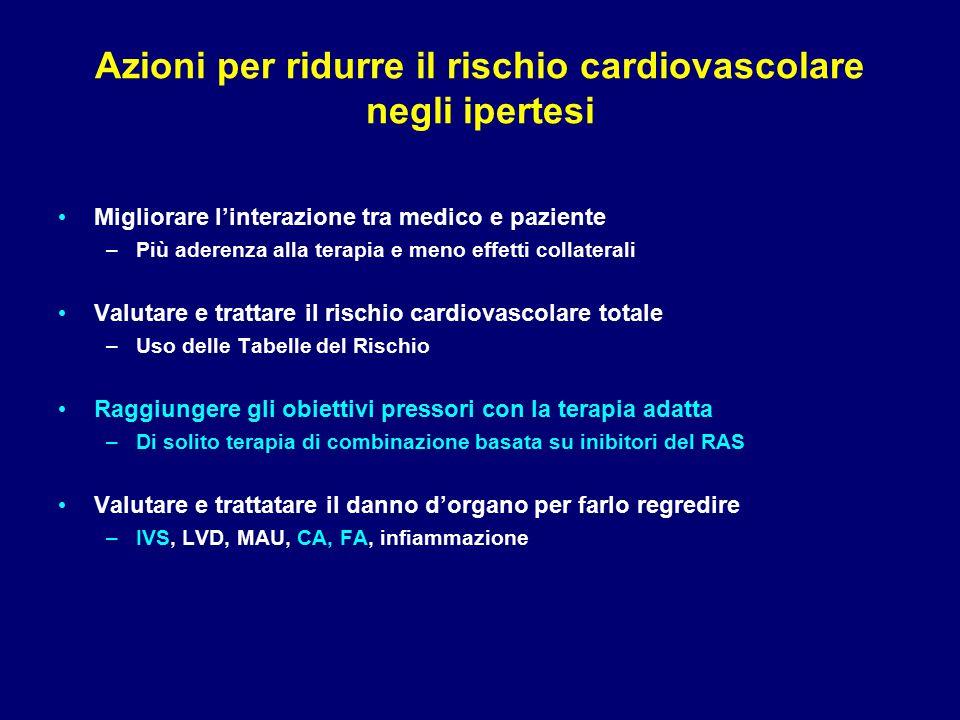 Azioni per ridurre il rischio cardiovascolare negli ipertesi
