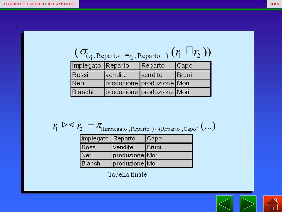 ( s ( r ´ r )) r >< r = p (...) ( r . Reparto = r . Reparto ) 1