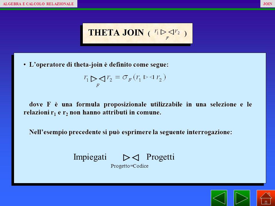 >< THETA JOIN ( ) Impiegati Progetti