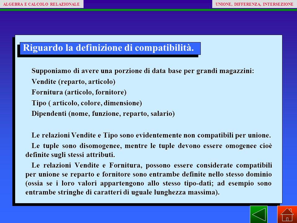 Riguardo la definizione di compatibilità.