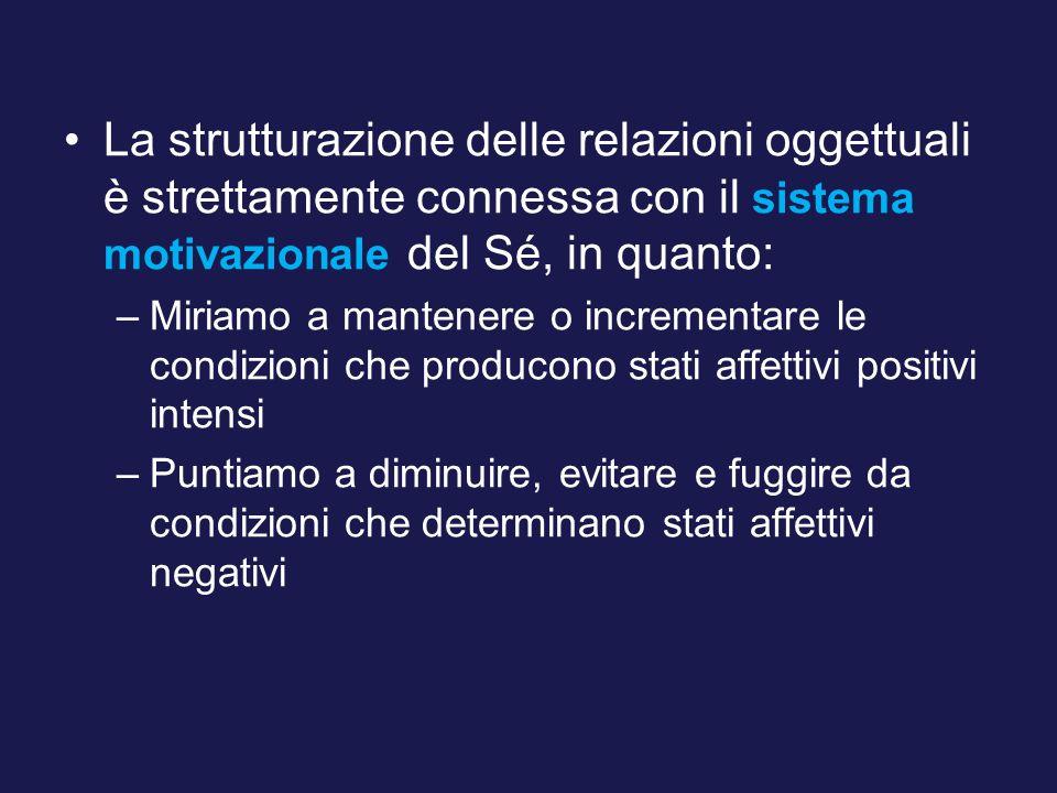 La strutturazione delle relazioni oggettuali è strettamente connessa con il sistema motivazionale del Sé, in quanto: