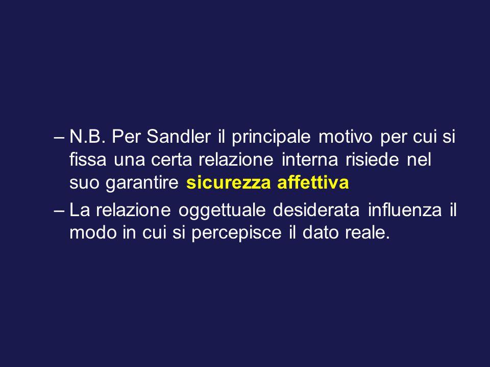 N.B. Per Sandler il principale motivo per cui si fissa una certa relazione interna risiede nel suo garantire sicurezza affettiva