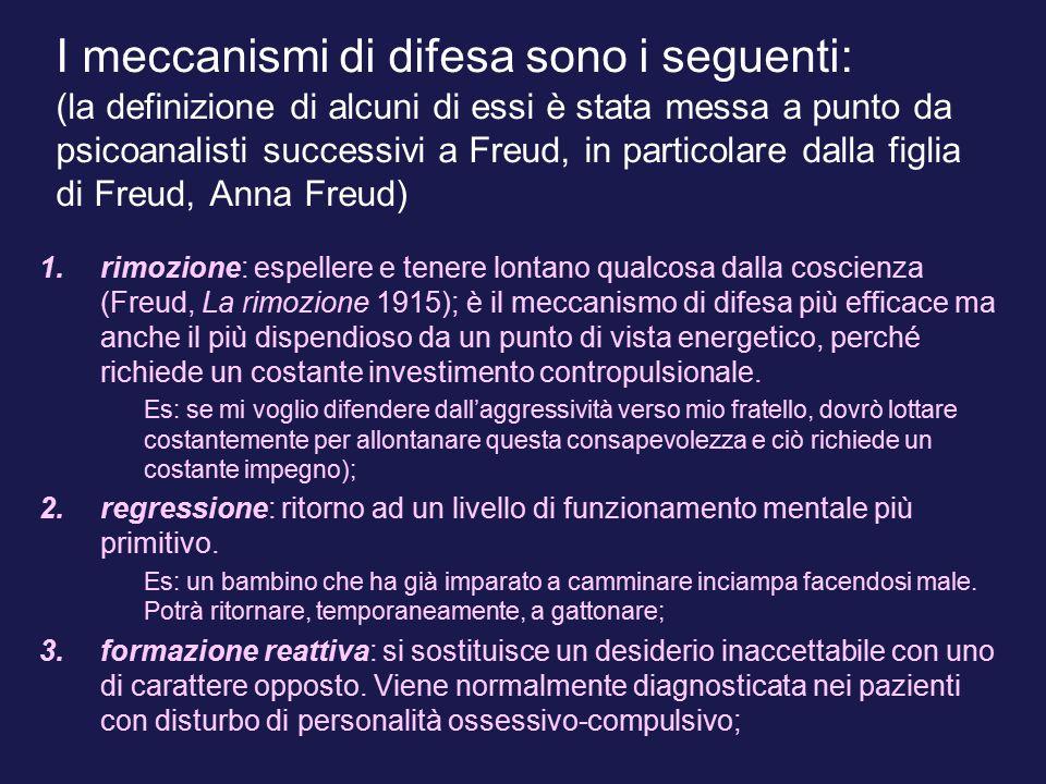 I meccanismi di difesa sono i seguenti: (la definizione di alcuni di essi è stata messa a punto da psicoanalisti successivi a Freud, in particolare dalla figlia di Freud, Anna Freud)