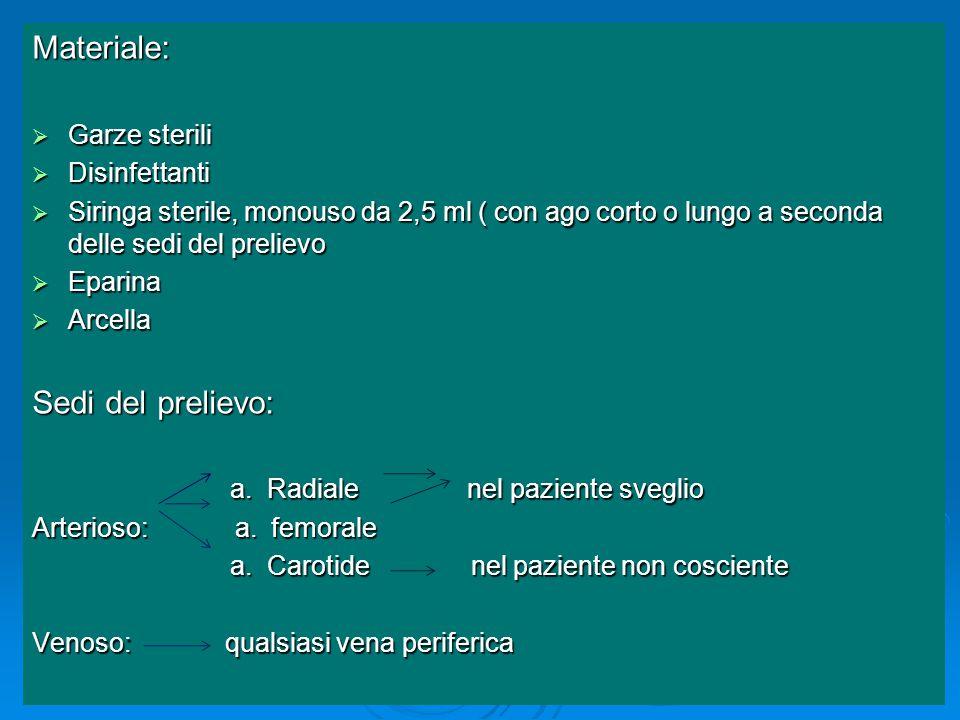 Materiale: Sedi del prelievo: Garze sterili Disinfettanti