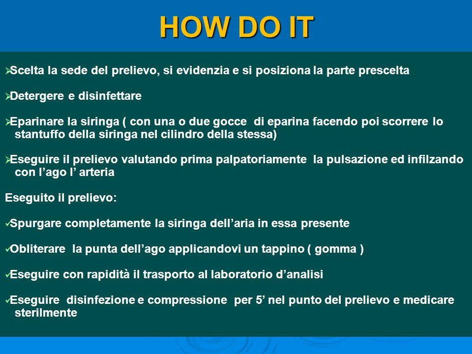 HOW DO IT Scelta la sede del prelievo, si evidenzia e si posiziona la parte prescelta. Detergere e disinfettare.