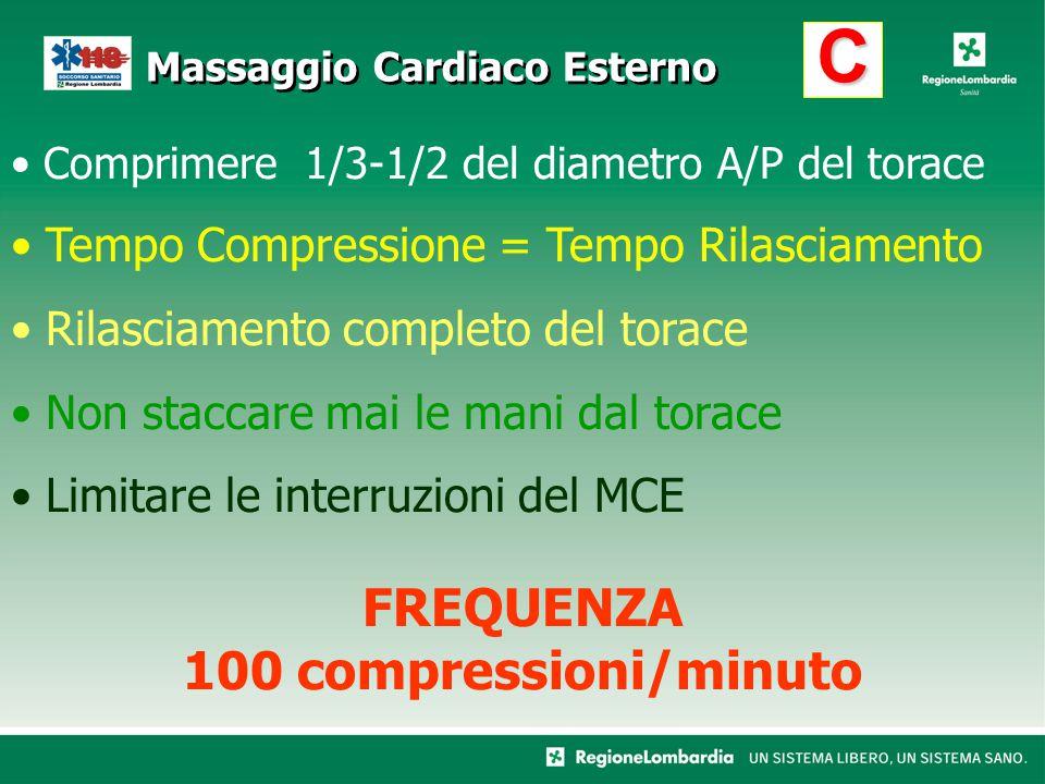 FREQUENZA 100 compressioni/minuto