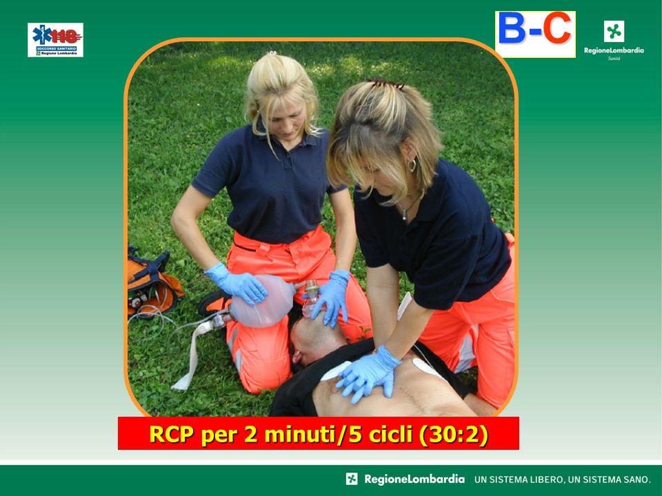 RCP per 2 minuti/5 cicli (30:2)