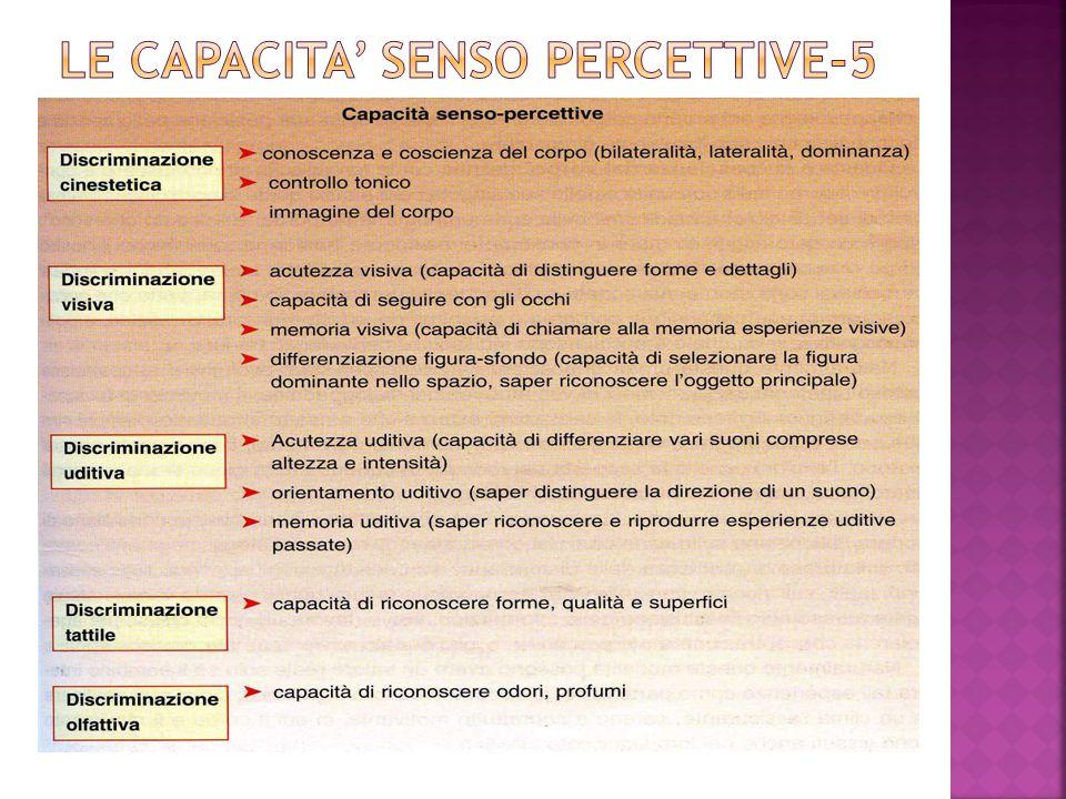 LE CAPACITA' SENSO PERCETTIVE-5