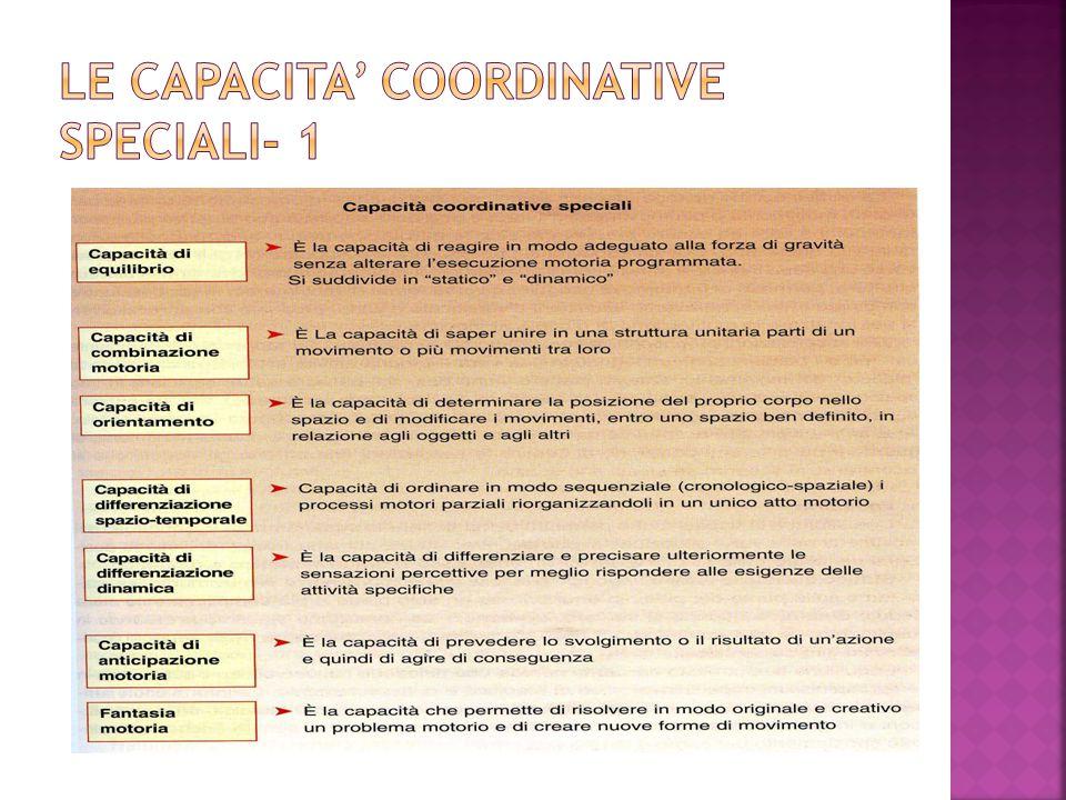 LE CAPACITA' COORDINATIVE SPECIALI- 1