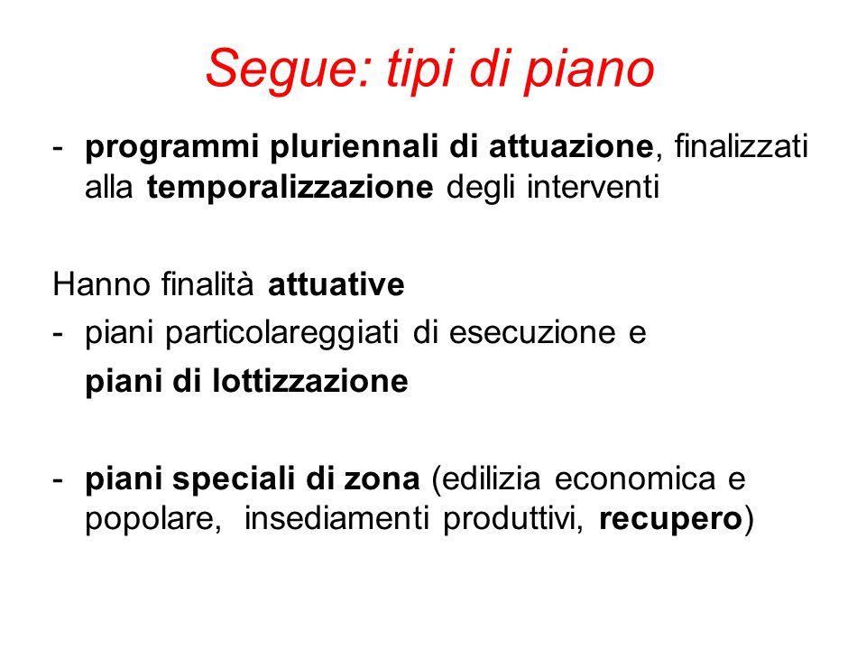 Segue: tipi di piano - programmi pluriennali di attuazione, finalizzati alla temporalizzazione degli interventi.