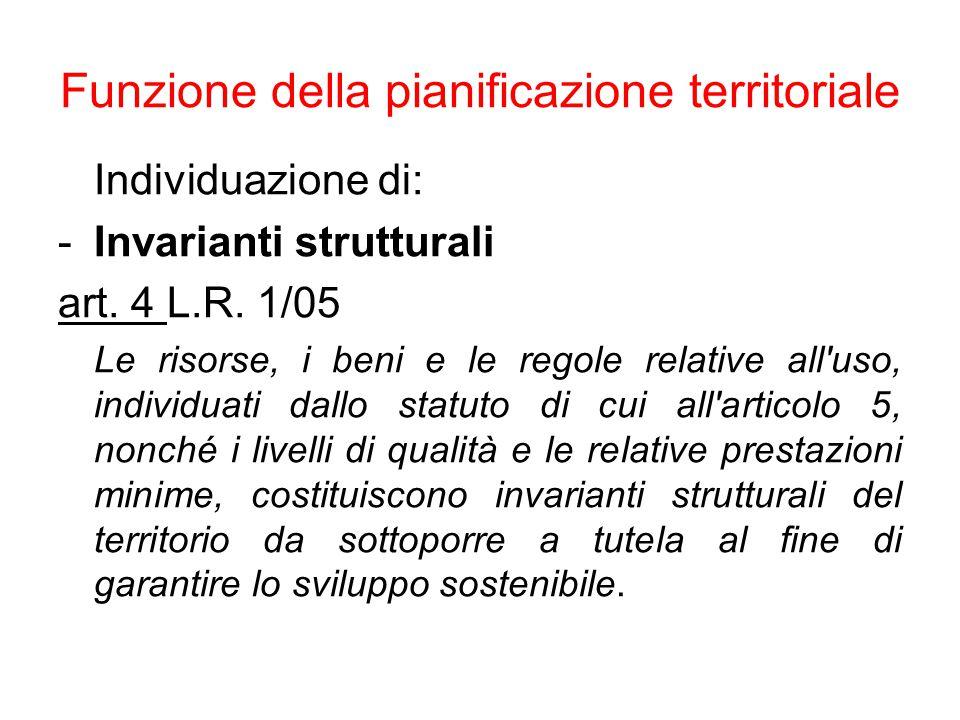 Funzione della pianificazione territoriale