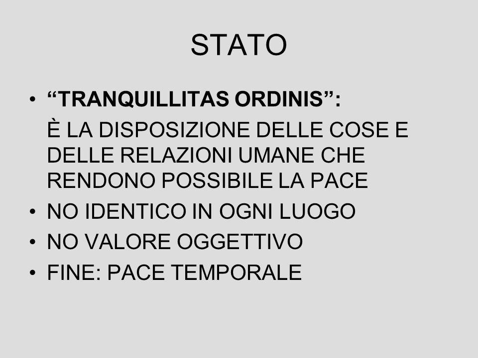 STATO TRANQUILLITAS ORDINIS :