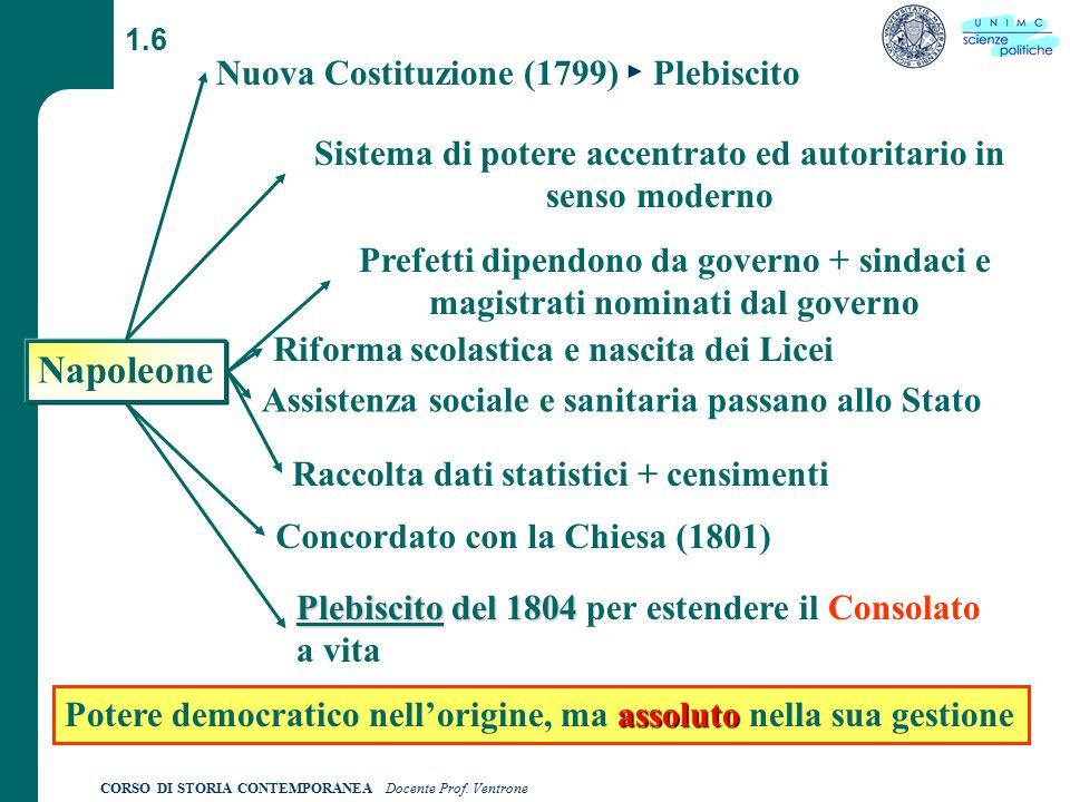 Napoleone Nuova Costituzione (1799) Plebiscito