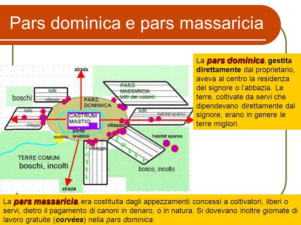 Pars dominica e pars massaricia