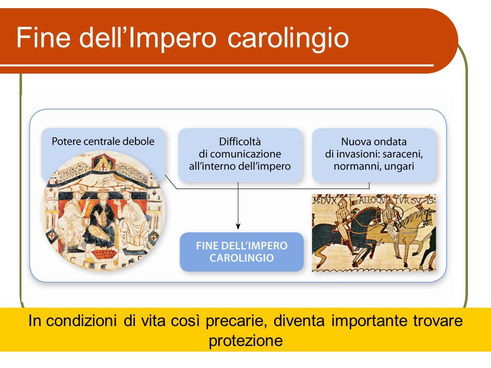Fine dell'Impero carolingio
