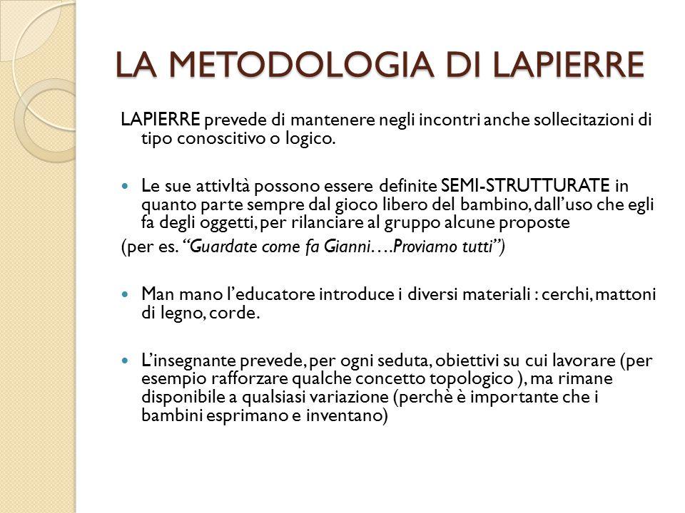 LA METODOLOGIA DI LAPIERRE