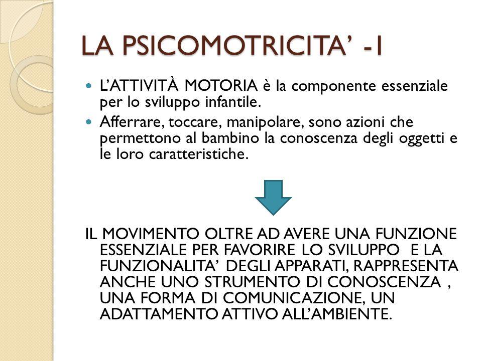 LA PSICOMOTRICITA' -1 L'ATTIVITÀ MOTORIA è la componente essenziale per lo sviluppo infantile.