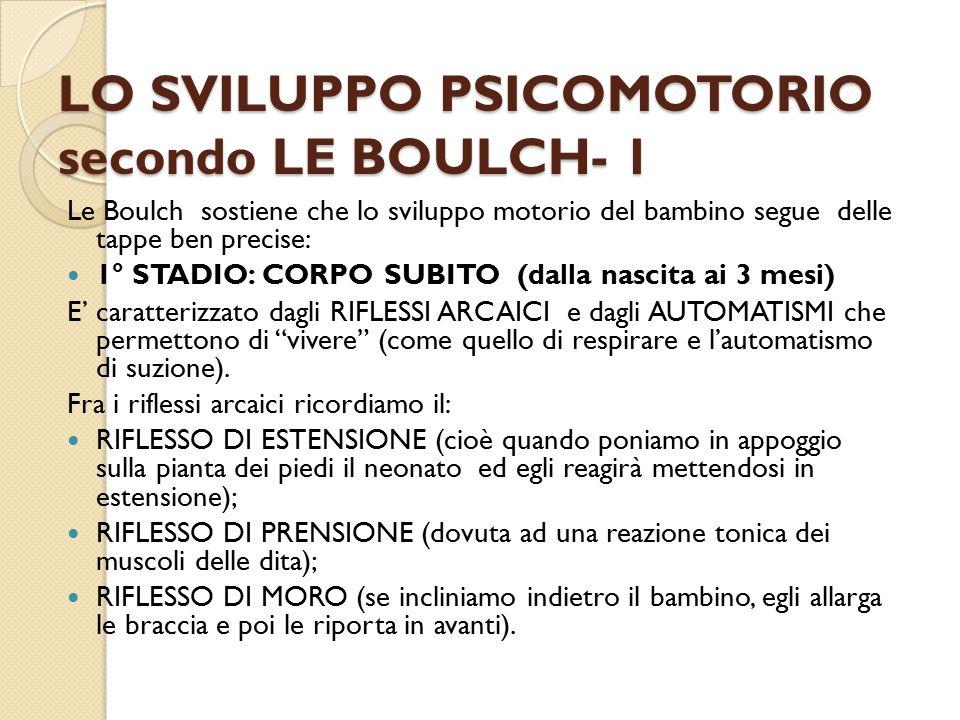LO SVILUPPO PSICOMOTORIO secondo LE BOULCH- 1