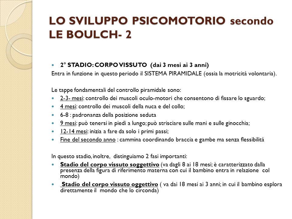LO SVILUPPO PSICOMOTORIO secondo LE BOULCH- 2