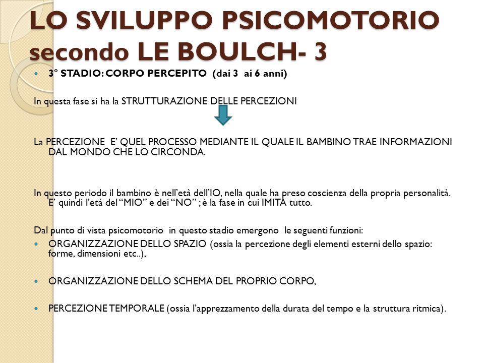 LO SVILUPPO PSICOMOTORIO secondo LE BOULCH- 3