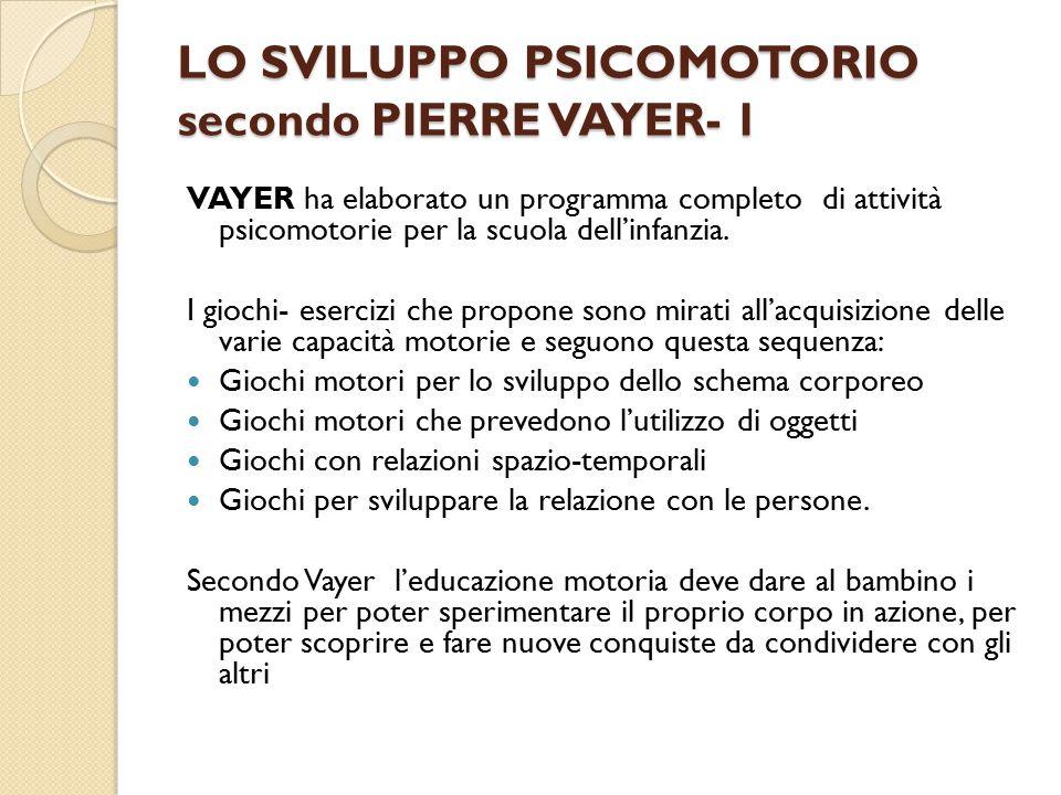 LO SVILUPPO PSICOMOTORIO secondo PIERRE VAYER- 1