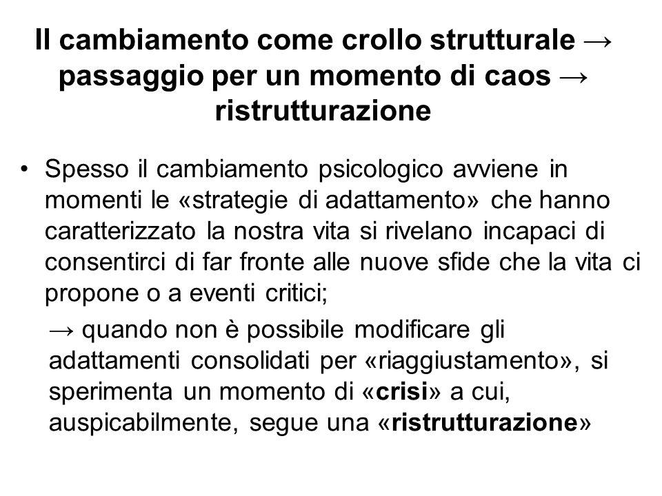 Il cambiamento come crollo strutturale → passaggio per un momento di caos → ristrutturazione