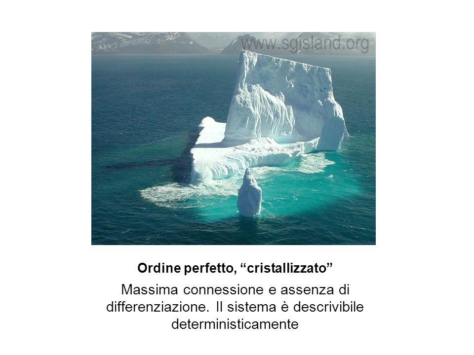 Ordine perfetto, cristallizzato