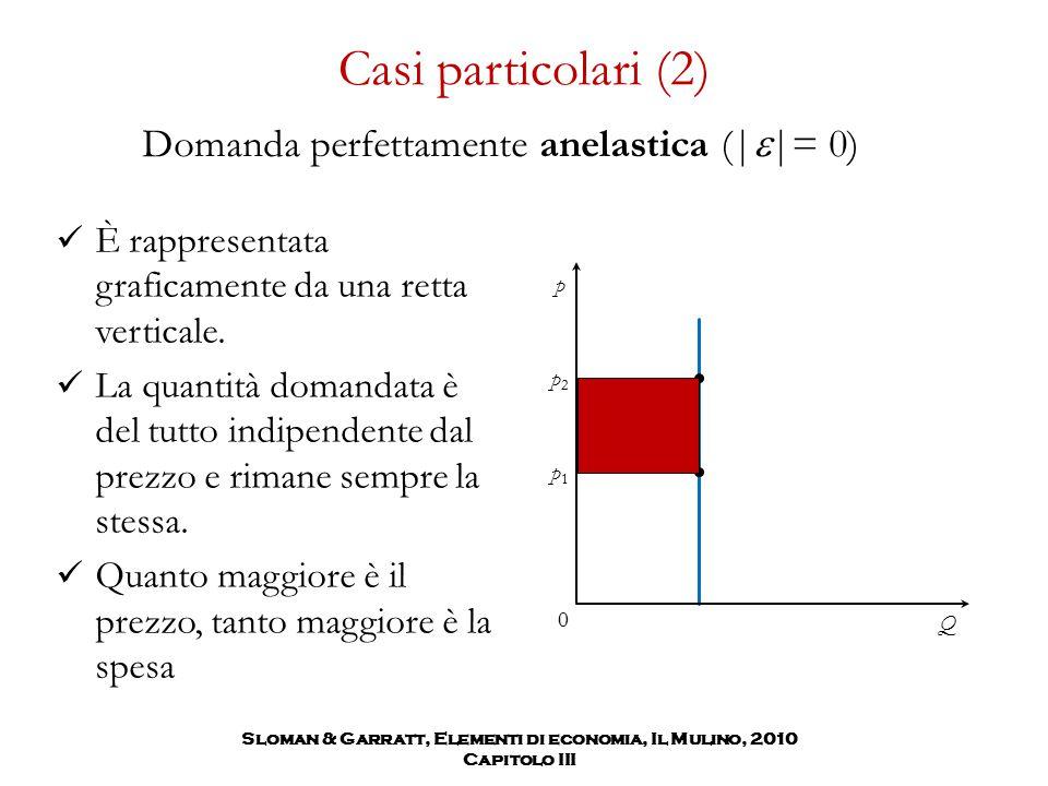Sloman & Garratt, Elementi di economia, Il Mulino, 2010 Capitolo III