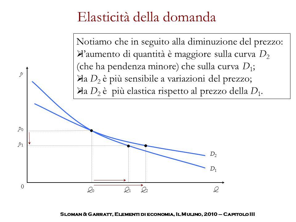 Sloman & Garratt, Elementi di economia, Il Mulino, 2010 – Capitolo III