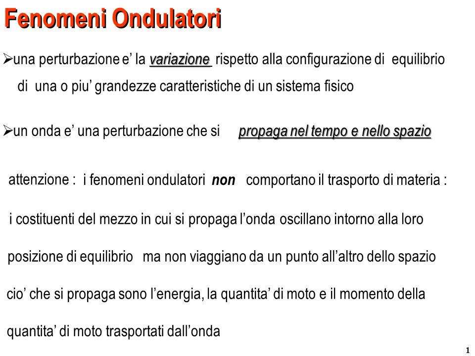Fenomeni Ondulatori una perturbazione e' la variazione rispetto alla configurazione di equilibrio.