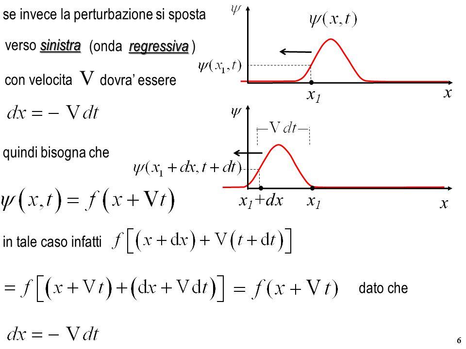 x x1 x x1+dx x1 se invece la perturbazione si sposta verso sinistra