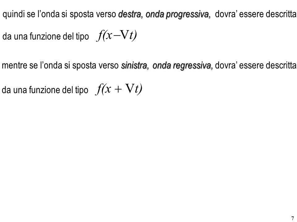 f(x-Vt) f(x + Vt) quindi se l'onda si sposta verso destra,