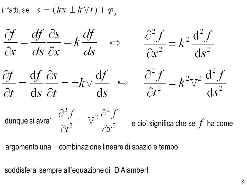 dunque si avra' e cio' significa che se f ha come. argomento una. combinazione lineare di spazio e tempo.