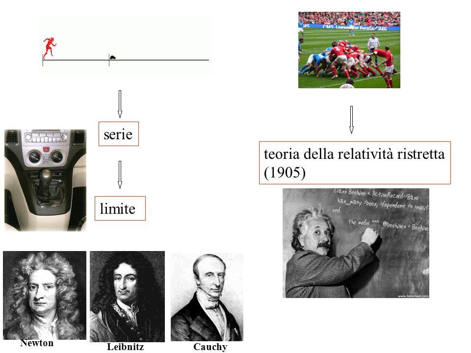 teoria della relatività ristretta (1905)