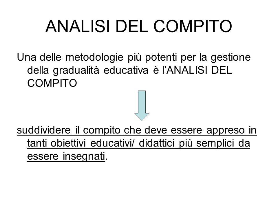 ANALISI DEL COMPITO Una delle metodologie più potenti per la gestione della gradualità educativa è l'ANALISI DEL COMPITO.